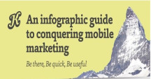 【信息图】SmartInsights:快速有效的移动营销入门策略