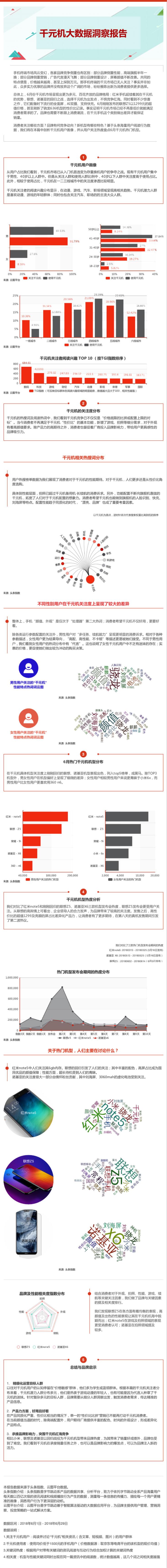 千元机大数据洞察报告–信息图
