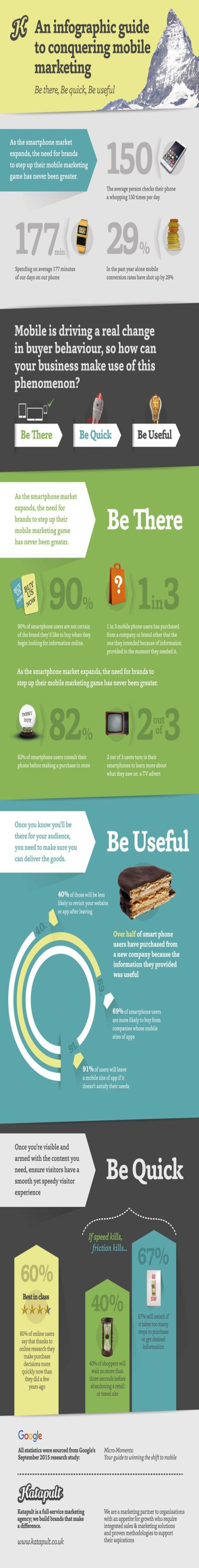 快速有效的移动营销入门策略(信息图)