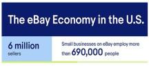"""【信息图】eBay""""美国经济""""现状"""